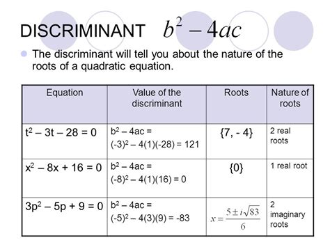 Discriminant And Nature Of Roots Worksheet worksheets for nature of roots quadratic equation