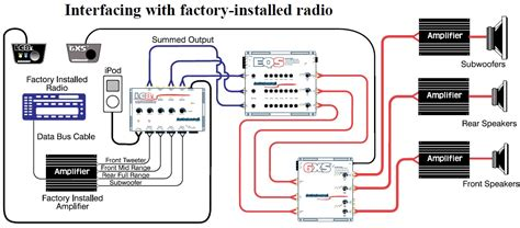 automotive wiring for home audio speakers wiring