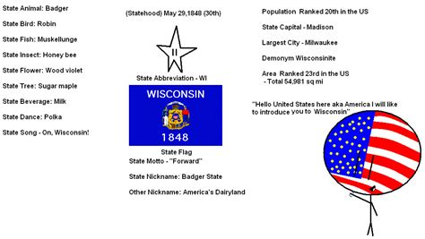 Wisconsin The 30th State by Csf 30th State Wisconsin By Abthebutterfly On Deviantart