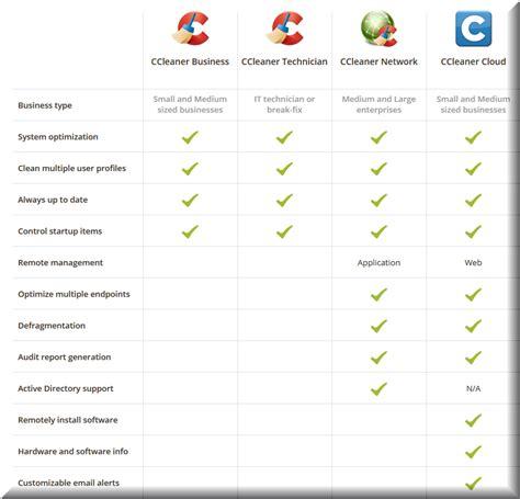 ccleaner v5 36 تحميل برنامج doewload ccleaner v5 25 5902 pro business