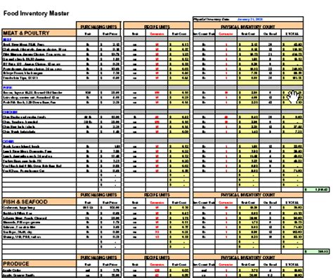 Restaurant Software Recipe Costing Inventory Menu Profitability Spreadsheet Workbook Restaurant Inventory Sheet Template