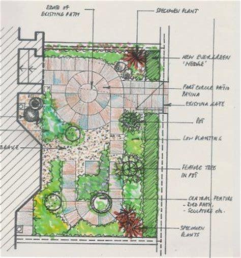 609 best images about landscape plans on