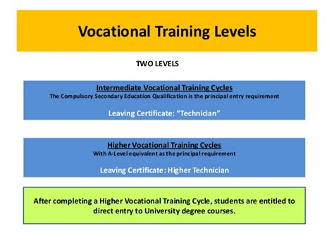 javascript tutorial intermediate level guidance counselling in a vocational training school