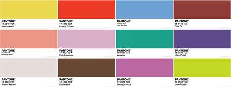 pantone color palette pantone spring 2018 color forecast lrb associates