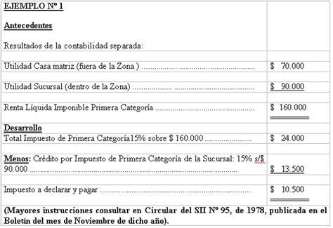 www contraloria general de estado declaracion uramentado 01 formulario de declaraci 243 01 formulario de declaraci