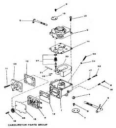 carburetor parts diagram parts list for model bfms2666c onan parts all products parts