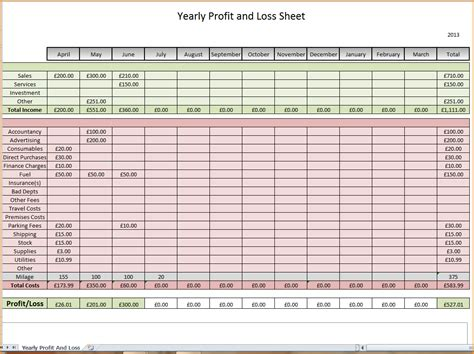profit and loss sheet plstatement png loan application form