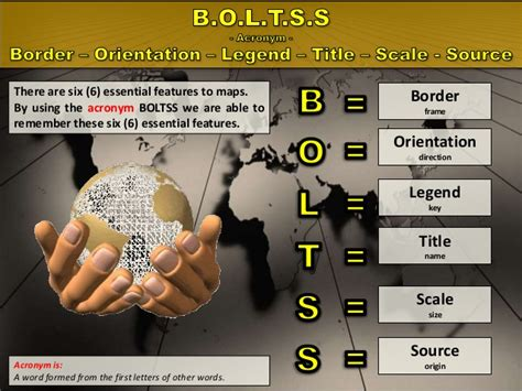 what does map stand for boltss mapping geography