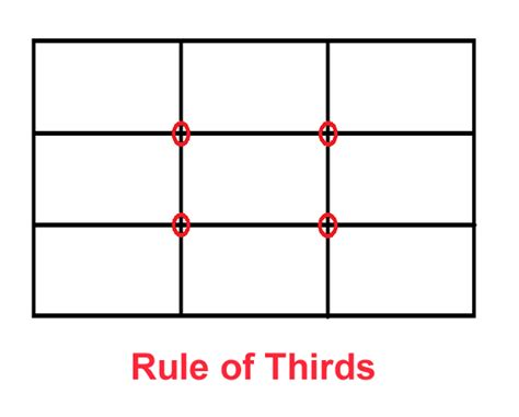 layout composition rules robie benve art the rule of thirds i wrote an article