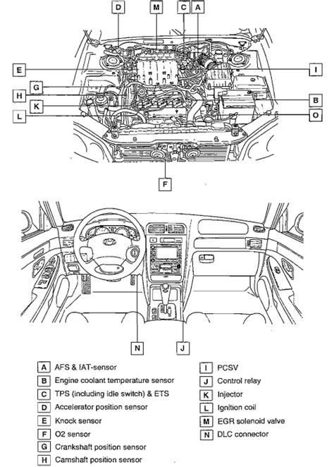 on 2002 hyundai xg350 engine diagram likewise 2001 on free engine image for user manual download