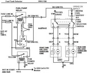 1989 ford f250 duel fuel tank diagram 1989 free engine