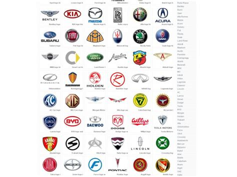 luxury car logos and names the gallery for gt luxury cars logo and names
