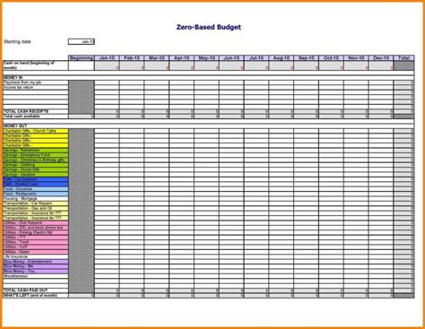 Budget Template Spreadsheet by Church Budget Spreadsheet Excel Template Buff