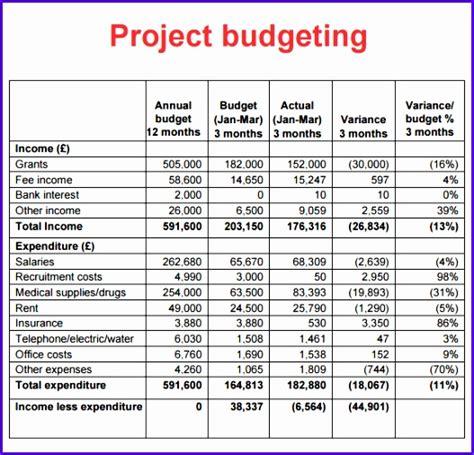 Mba Project On Capital Budgeting Kesoram Pdf by Sle Construction Budget Budget Construction Budget