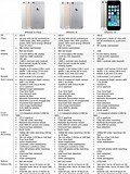 Image result for iPhone 6 Plus Specs