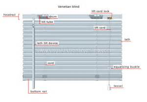 Vertical Blind Rail Parts House House Furniture Window Accessories Blinds