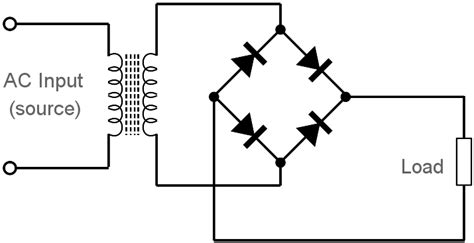 bridge rectifier circuit diagram wave rectifier circuit electronics notes