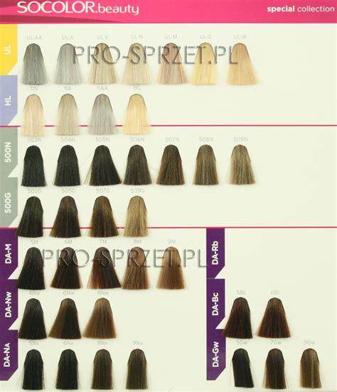 matrix socolor color chart matrix socolor color chart hair colors color