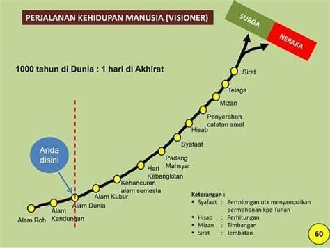 artikel motivasi islam motivasi renungan harian
