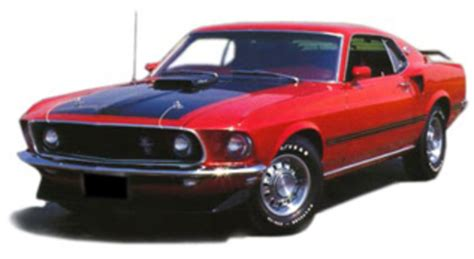 Mustang Auto History by Ford Mustangs History Timeline