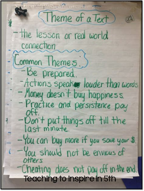 how to teach themes of a story teaching theme in the upper grades and a freebie