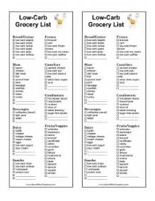 low carb diet shopping list openoffice template