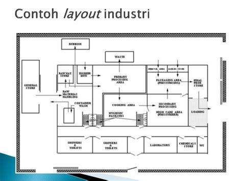 contoh layout pabrik makanan pp 2 penentuan lokasi pabrik