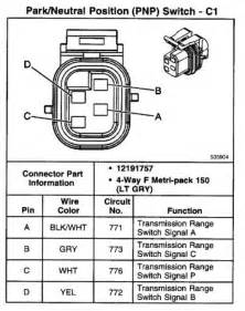 wiring diagram 4l60e wiring diagram on the outside 4l60e range selector wiring park or neutral