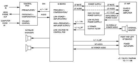 klipsch wiring diagrams 23 wiring diagram images