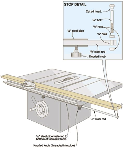 hybrid woodworking pdf table saw extension plans easy woodworking project