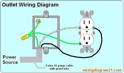 electrical outlet wiring schematic wiring diagram with