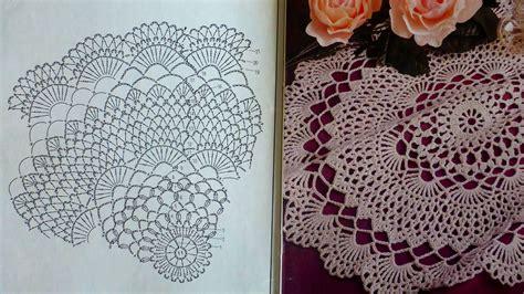 pattern of net june 2015 crochetology by fatima ala miss june desert bag