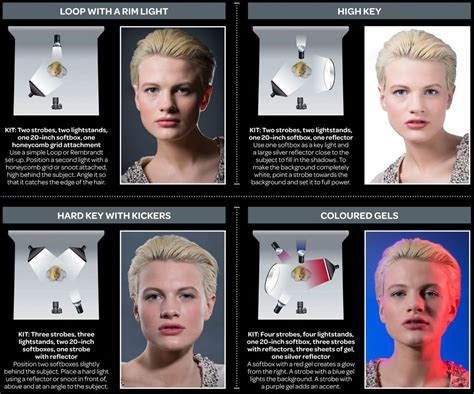 how to set up studio lighting free portrait lighting guide 24 essential studio lighting