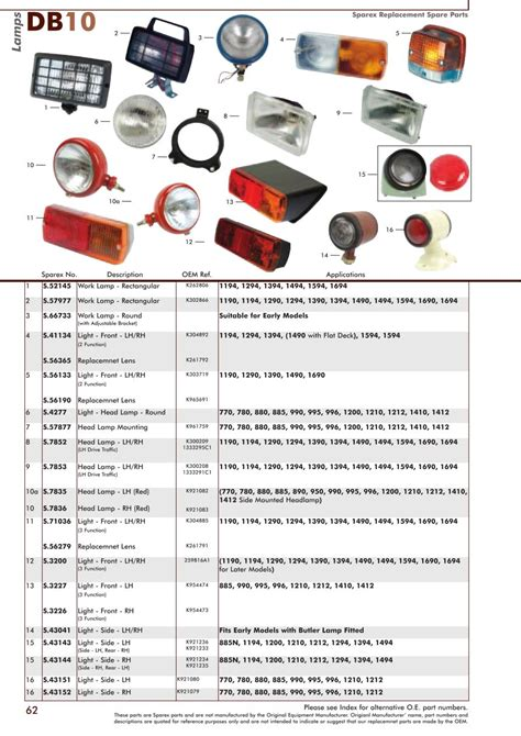 david brown 1390 wiring diagram 36 wiring diagram
