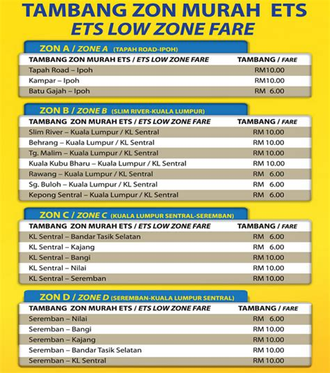 Ktm Ets E Ticket Ets Fast And Safe Rail Travel On Malaysia S West Coast