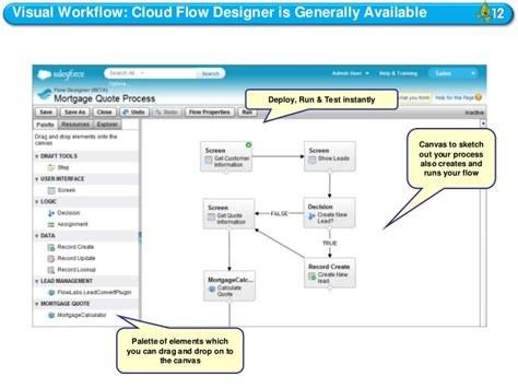 difference between workflow and trigger in salesforce atlanta salesforce ug 2 23 2012 release overview deck