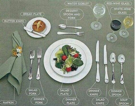 how to properly set a table setting the dinner table properly did you know