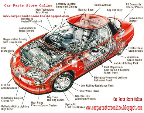 sections of a car car parts store online car parts store online car parts