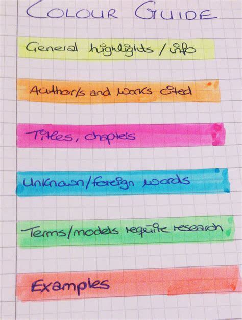 study tip colour code your notes study read write