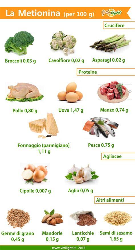 metionina alimenti vivilight 187 zolfo e alimentazione un accoppiata vincente