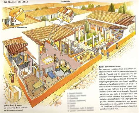 Ancient Roman House Floor Plan by Hotel R Best Hotel Deal Site