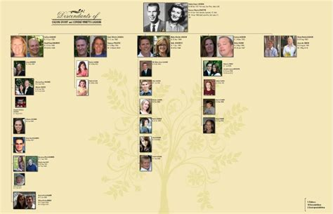 printable descendant family tree who s who in our family tree