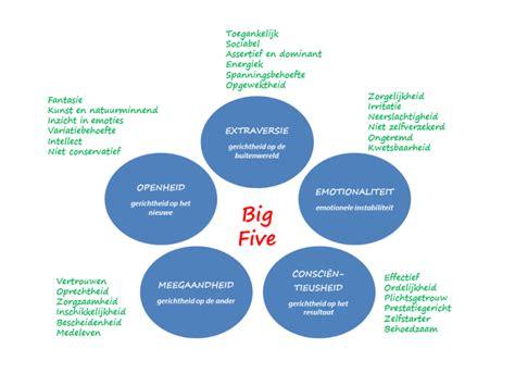 big five test big 5 persoonlijkheidstest subliemsolliciteren nl