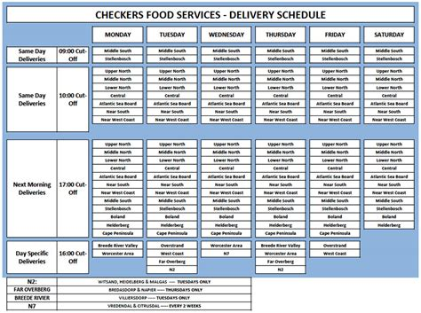 shipping schedule template delivery schedule