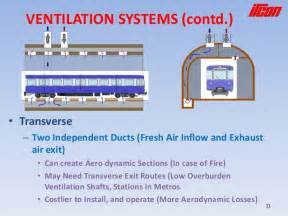 Exhaust System Design Ppt Tunnel Ventilation And Safety Papar Presented At Ipwe