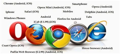 mobile browsers 10 best mobile web browsers
