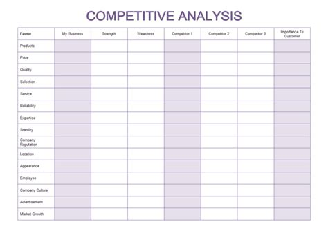 competitive analysis chart template business form exles