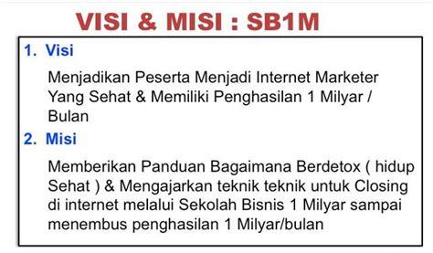 sb1m sekolah kursus belajar marketing kursus