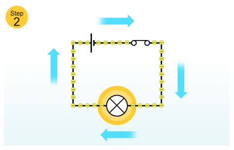 resistors bitesize intermediate 2 bitesize physics resistance 28 images intermediate 2 bitesize physics