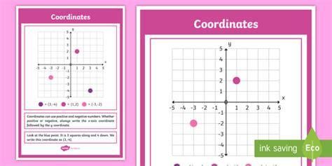 coordinates poster maths numeracy display visual aid ks